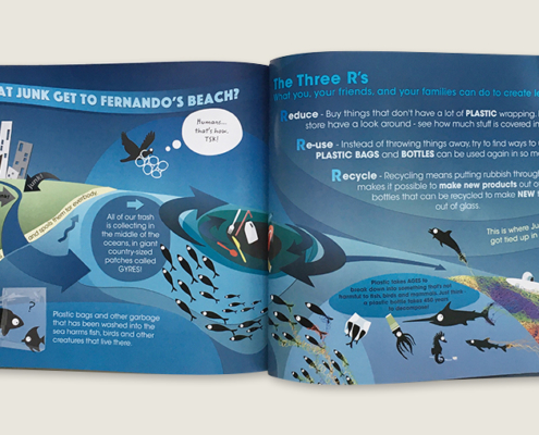 Pacific Garbage Patch and more infographic